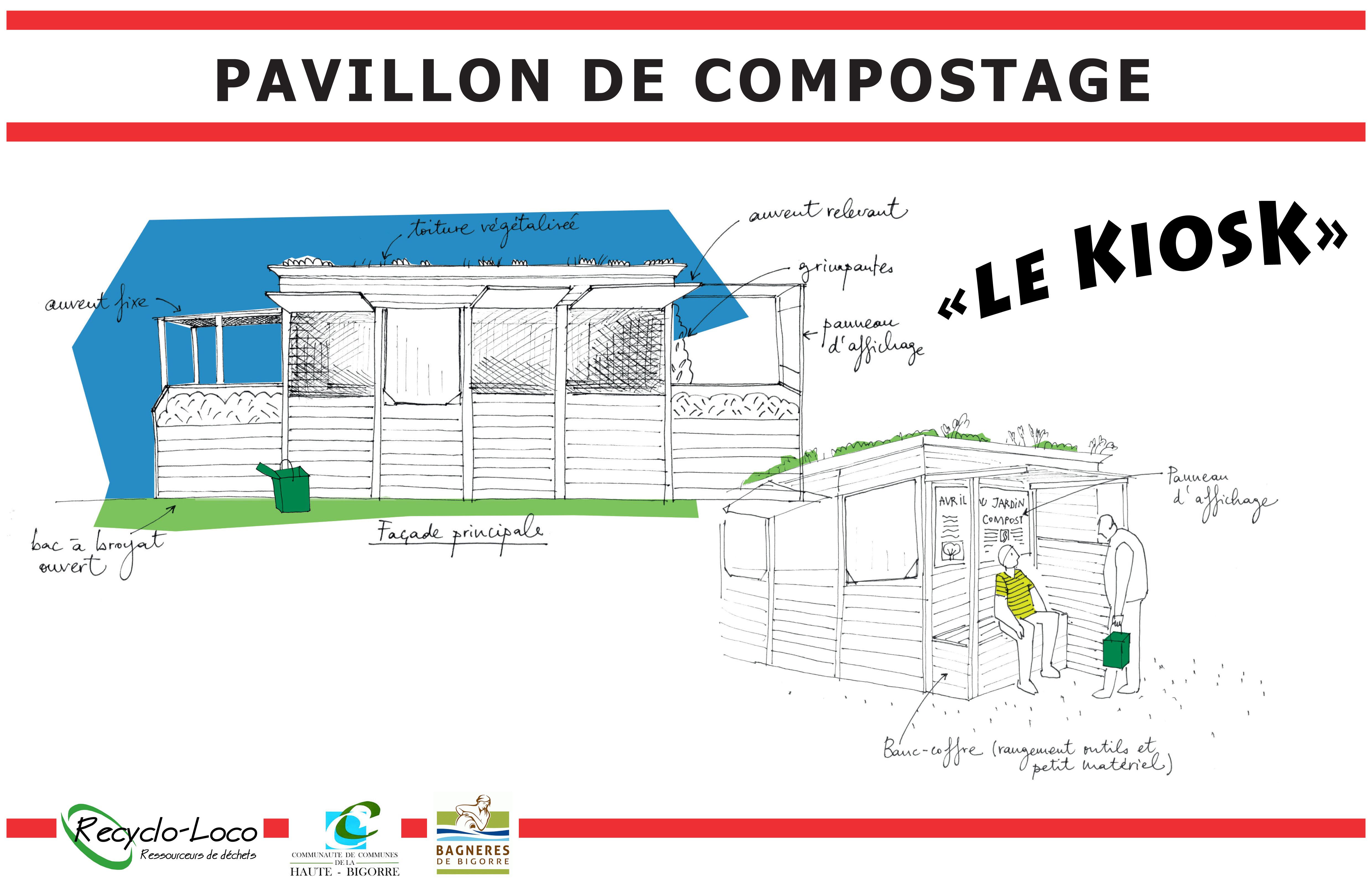 Présentation KIOSK de compostage
